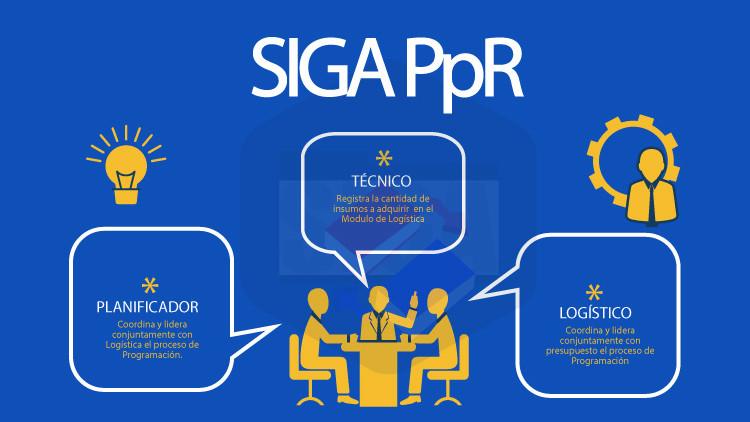 ¿Qué entendemos por SIGA PpR?