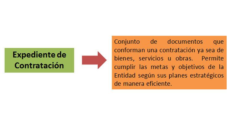 Expediente de Contratación: ¿Qué es y qué contiene?