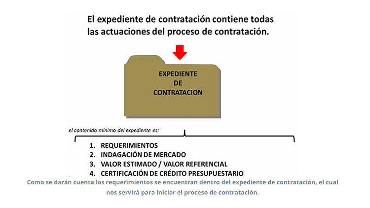 Fases de la contratacion publica: Clasificacion