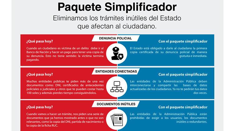 Paquete Simplificador Administrativo