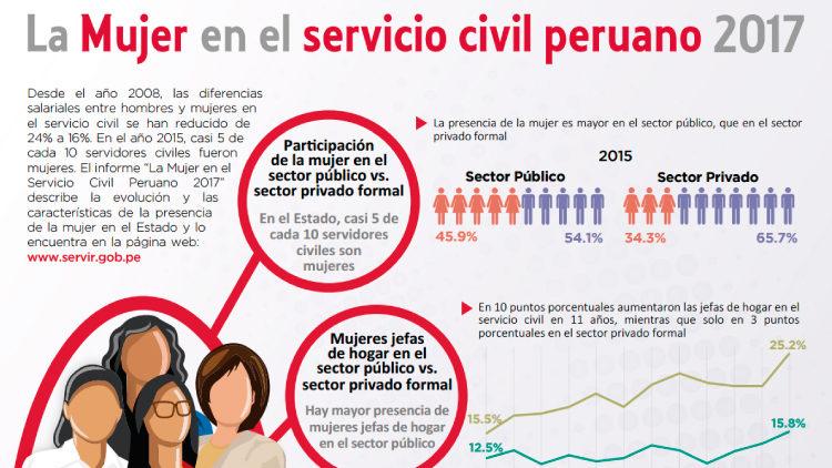 La Mujer en el Servicio Peruano – Informe elaborado por SERVIR