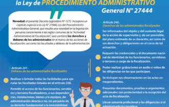 El nuevo Texto Unico Ordenado  de la Ley del Procedimiento Administrativo General