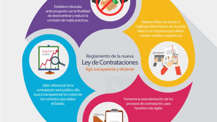 ¿Cuáles son principales los cambios en el Reglamento de la nueva Ley de Contrataciones?